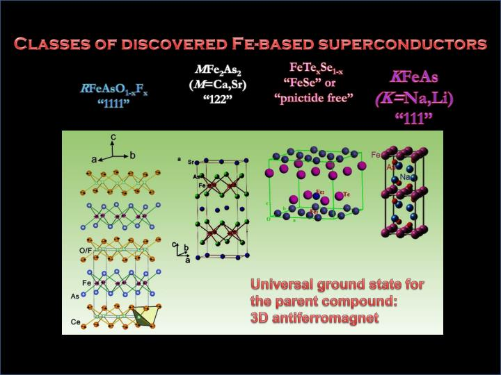 Classes of discovered Fe-based superconductors