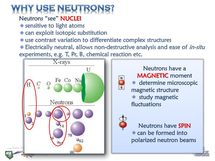 Why use neutrons?