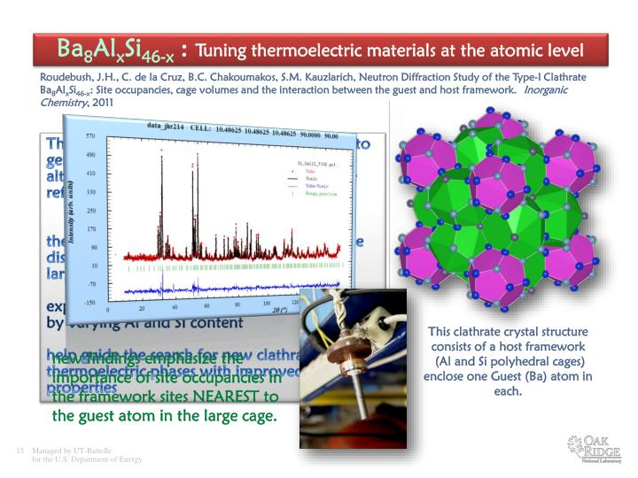 Thermoelectric materials are used in devices to generate power from waste heat