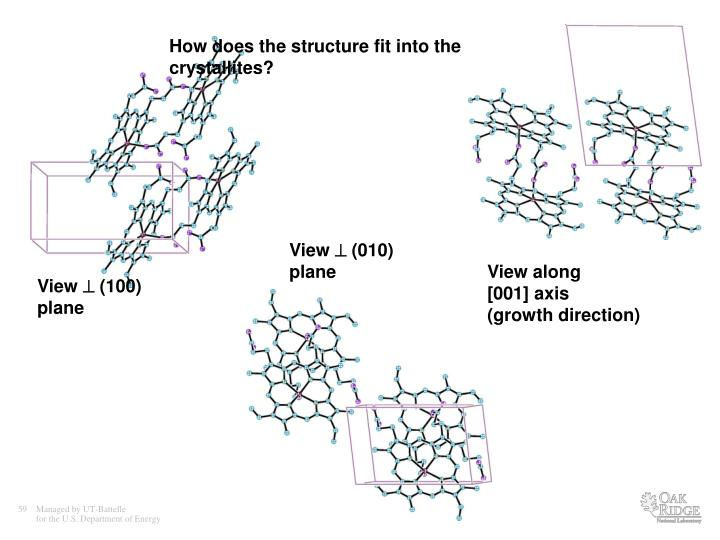 How does the structure fit into the crystallites?