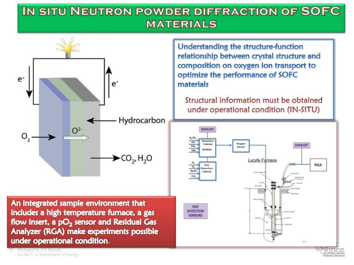 In situ Neutron powder diffraction of SOFC materials