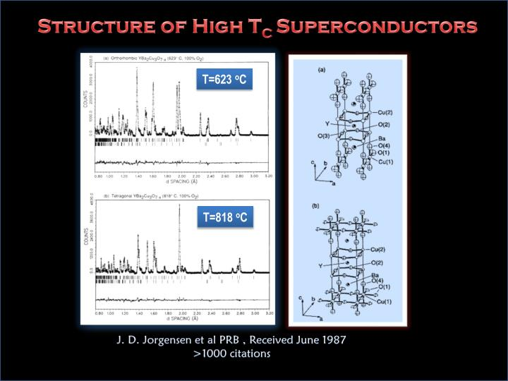 Structure of High
