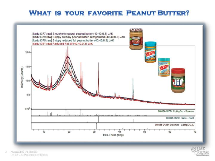 What is your favorite peanut butter