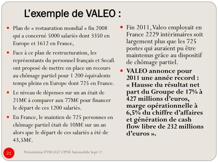 L'exemple de VALEO :