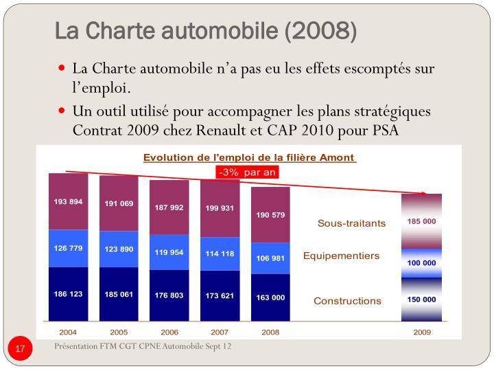 La Charte automobile (2008)