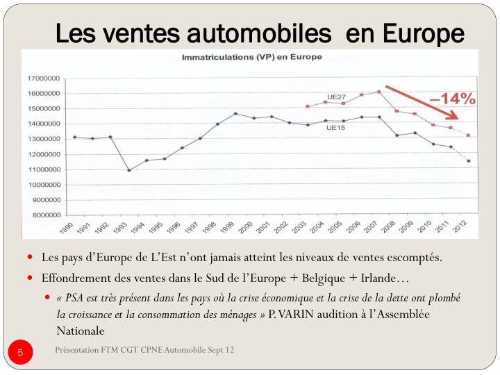 Les ventes automobiles