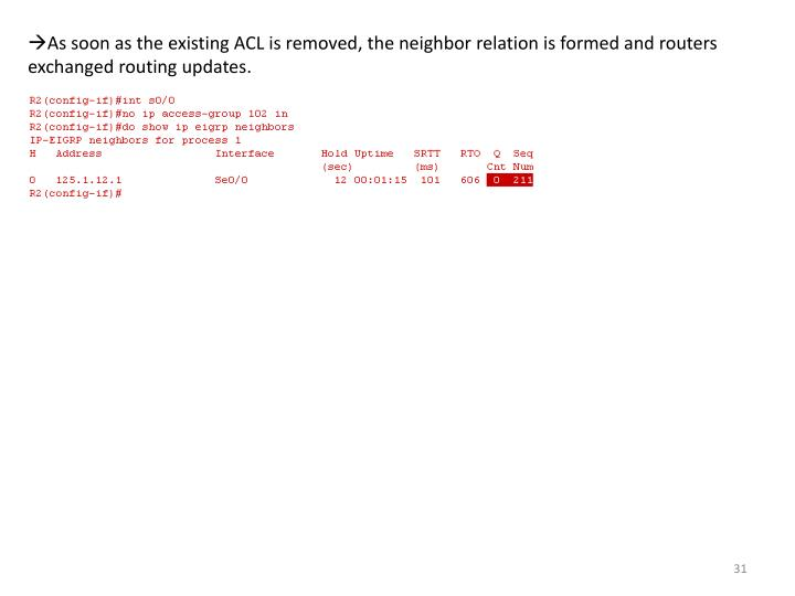 As soon as the existing ACL is removed, the neighbor relation is formed and routers exchanged routing updates.
