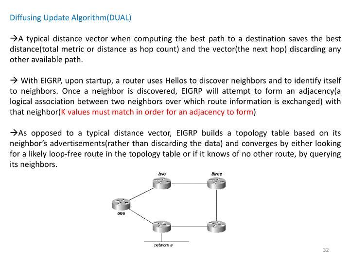 Diffusing Update Algorithm(DUAL)