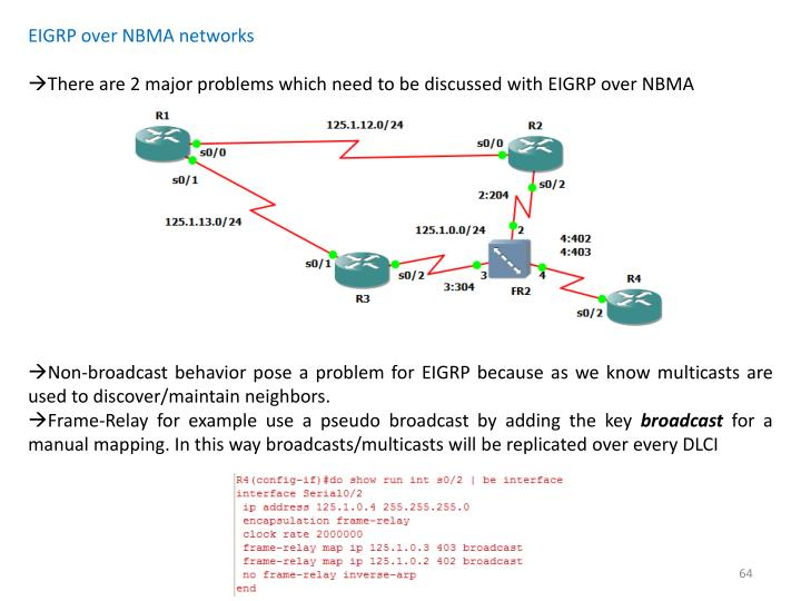 EIGRP over NBMA networks