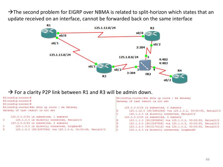 The second problem for EIGRP over NBMA is related to split-horizon which states that an update received on an interface, cannot be forwarded back on the same interface