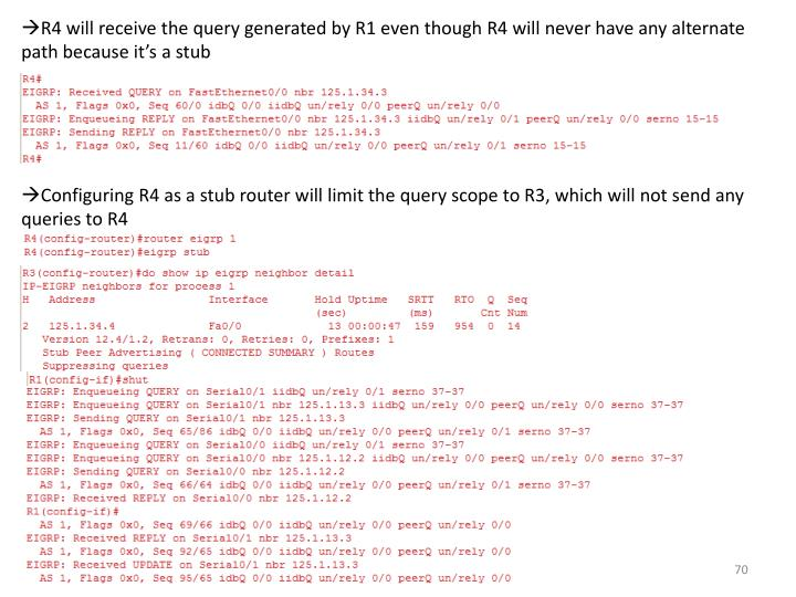R4 will receive the query generated by R1 even though R4 will never have any alternate path because it's a stub