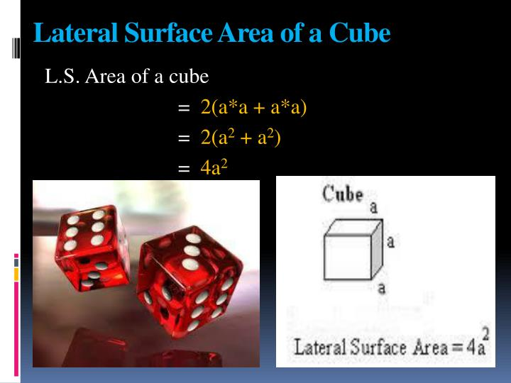 Lateral Surface Area of a Cube