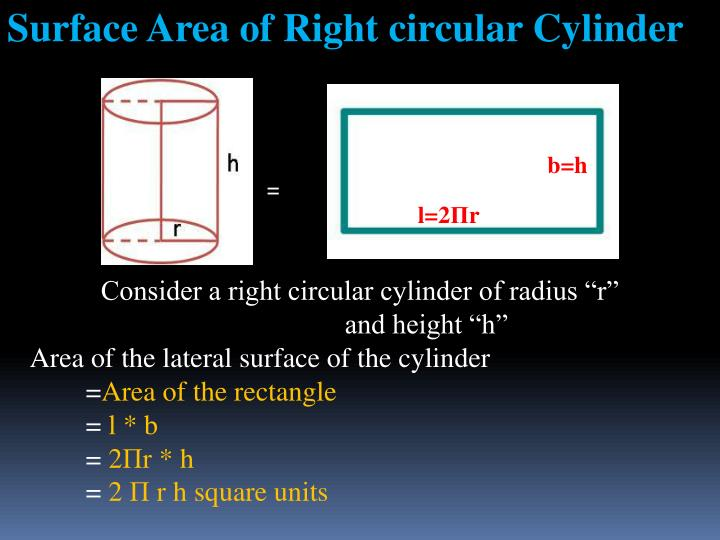 Surface Area of Right circular Cylinder