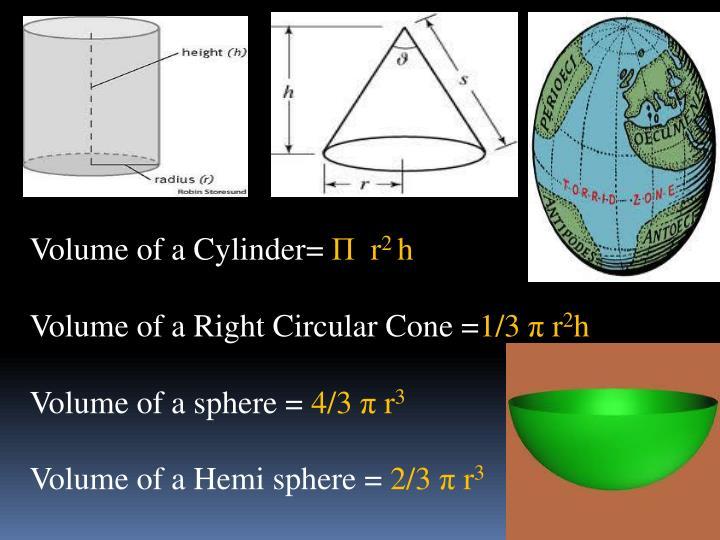 Volume of a Cylinder=