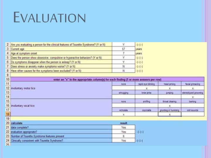 Example of A TS Evaluation