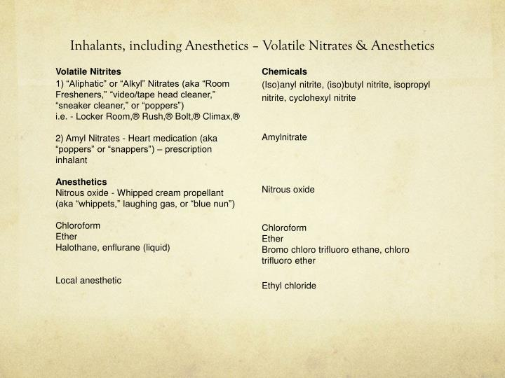 Inhalants, including Anesthetics – Volatile Nitrates & Anesthetics