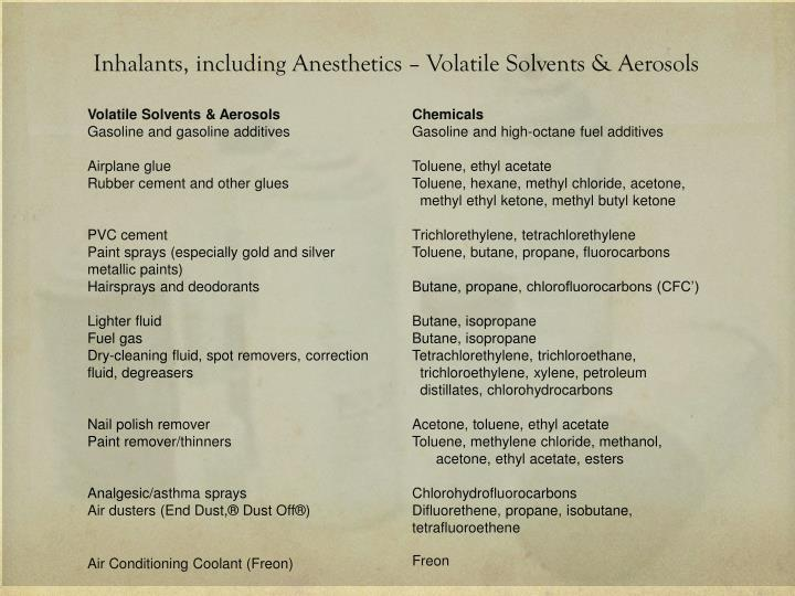 Inhalants, including Anesthetics – Volatile Solvents & Aerosols
