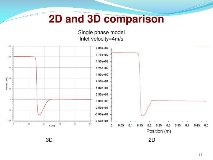 2D and 3D comparison