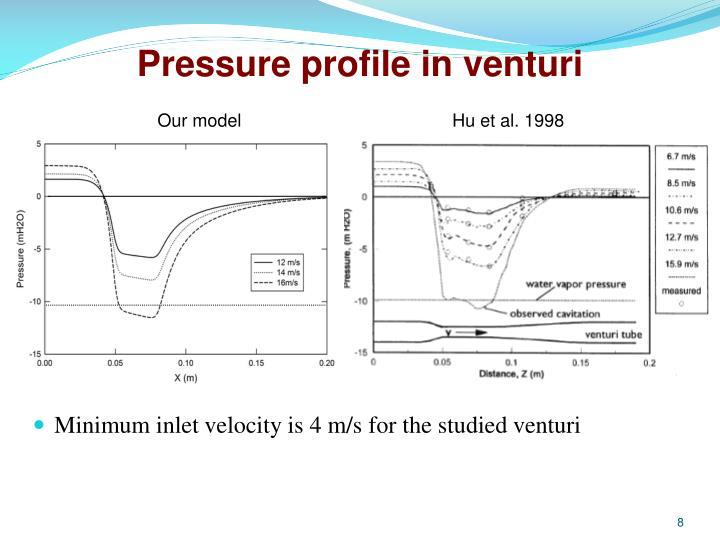 Pressure profile in