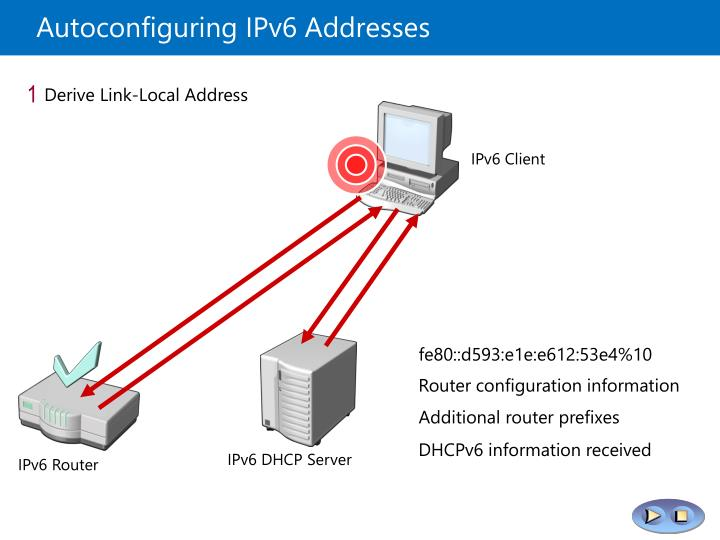 Autoconfiguring IPv6 Addresses