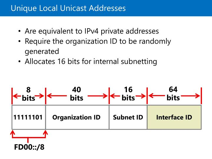 Unique Local Unicast Addresses