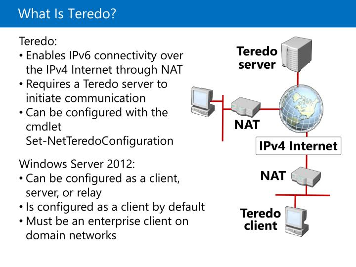 What Is Teredo?