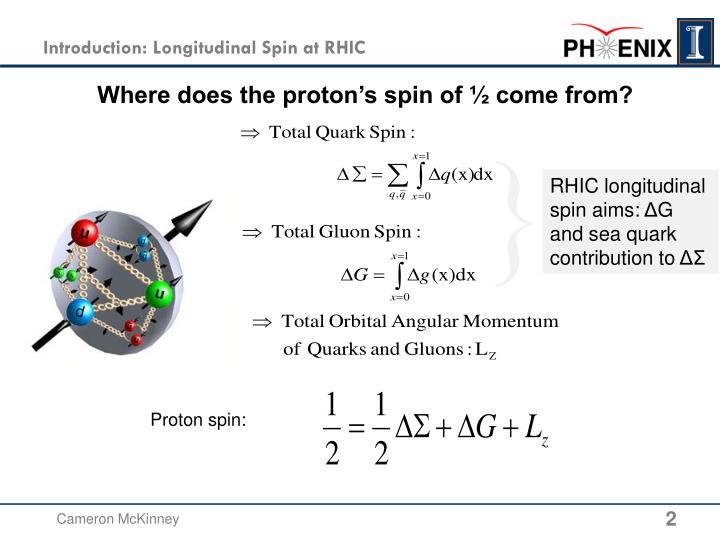 Proton spin: