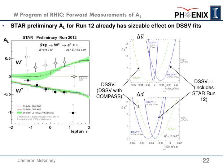 W Program at RHIC: Forward Measurements of A