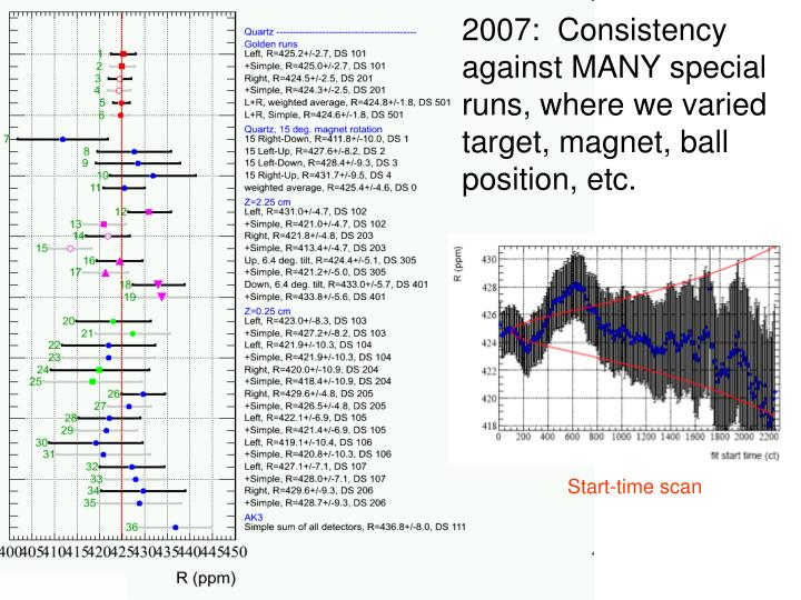 2007:  Consistency against MANY special runs, where we varied target, magnet, ball position, etc.