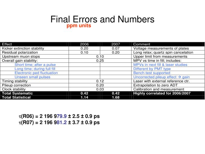 Final Errors and Numbers