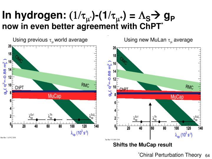 In hydrogen: