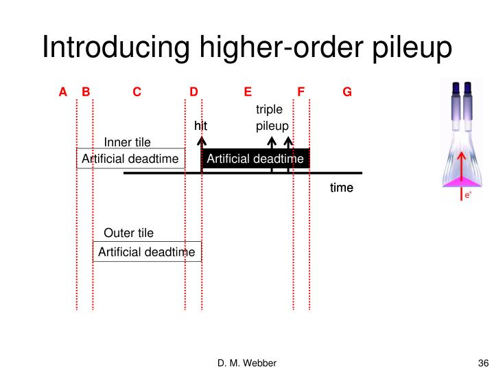 Introducing higher-order pileup