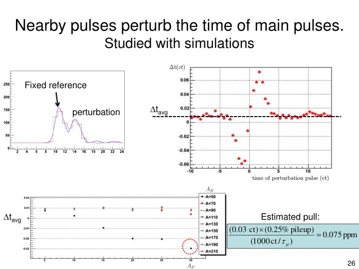 Nearby pulses perturb the time of main pulses.
