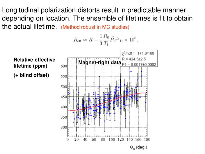 Longitudinal polarization