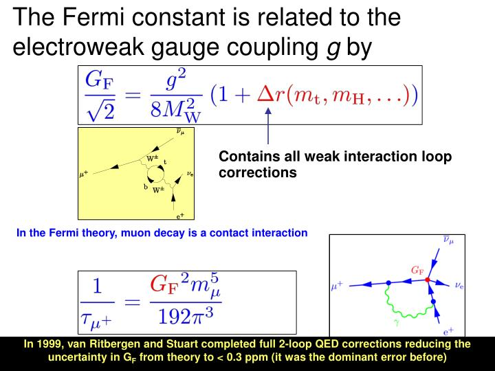 Contains all weak interaction loop corrections