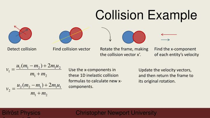 Collision Example
