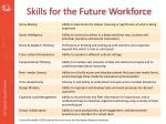 skills for the future workforce