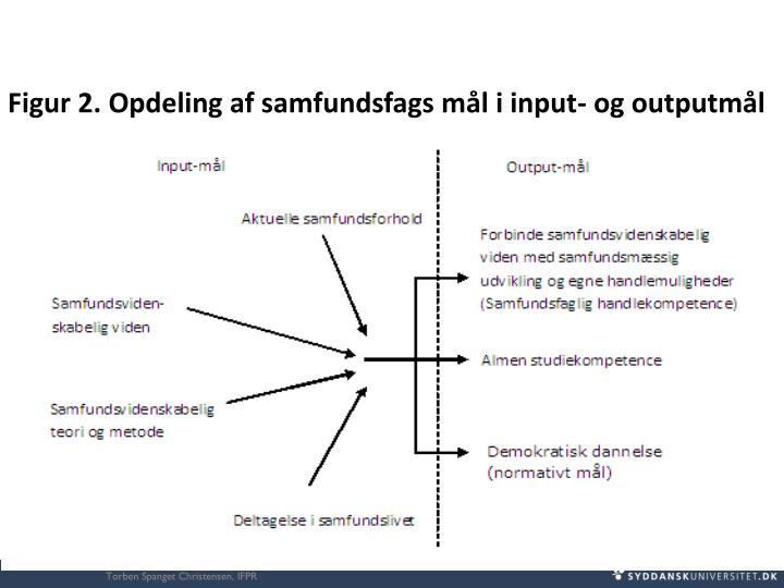 Figur 2. Opdeling af samfundsfags mål i input- og