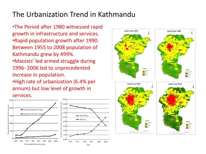 The Urbanization Trend in Kathmandu
