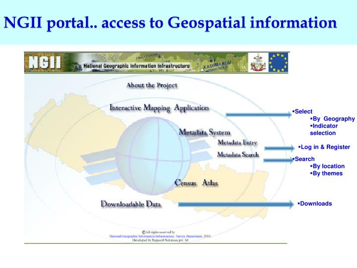 NGII portal.. access to Geospatial information
