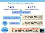 evoluzione competenze
