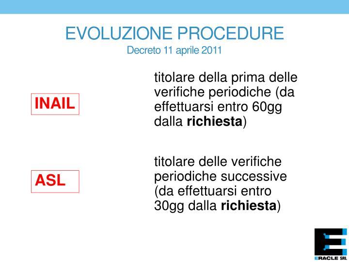 EVOLUZIONE PROCEDURE
