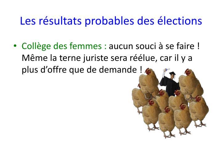 Les résultats probables des élections
