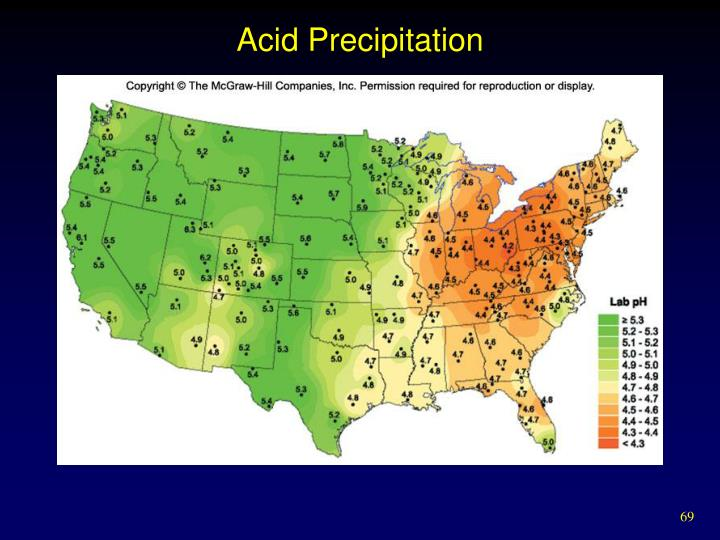 Acid Precipitation