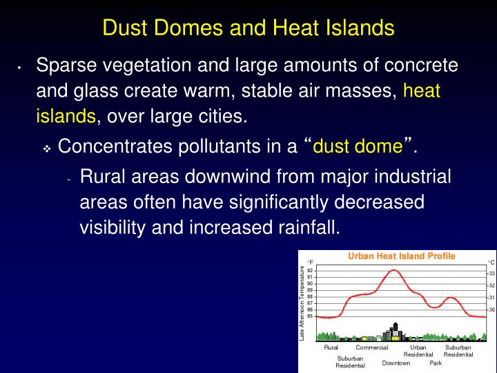 Dust Domes and Heat Islands