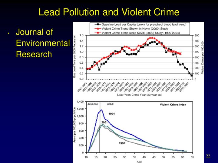 Lead Pollution and Violent Crime