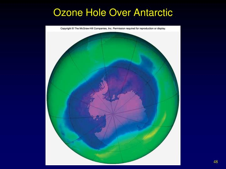 Ozone Hole Over Antarctic