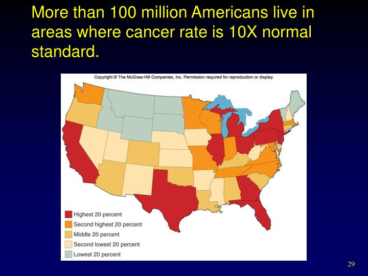 More than 100 million Americans live in areas where cancer rate is 10X normal standard.