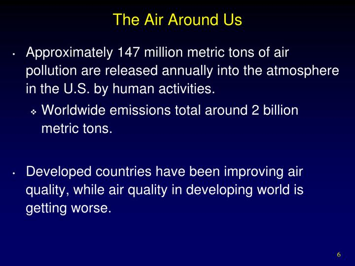 The Air Around Us