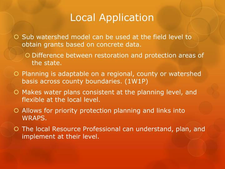 Local application